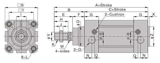Dimensiuni cilindru patrat SE